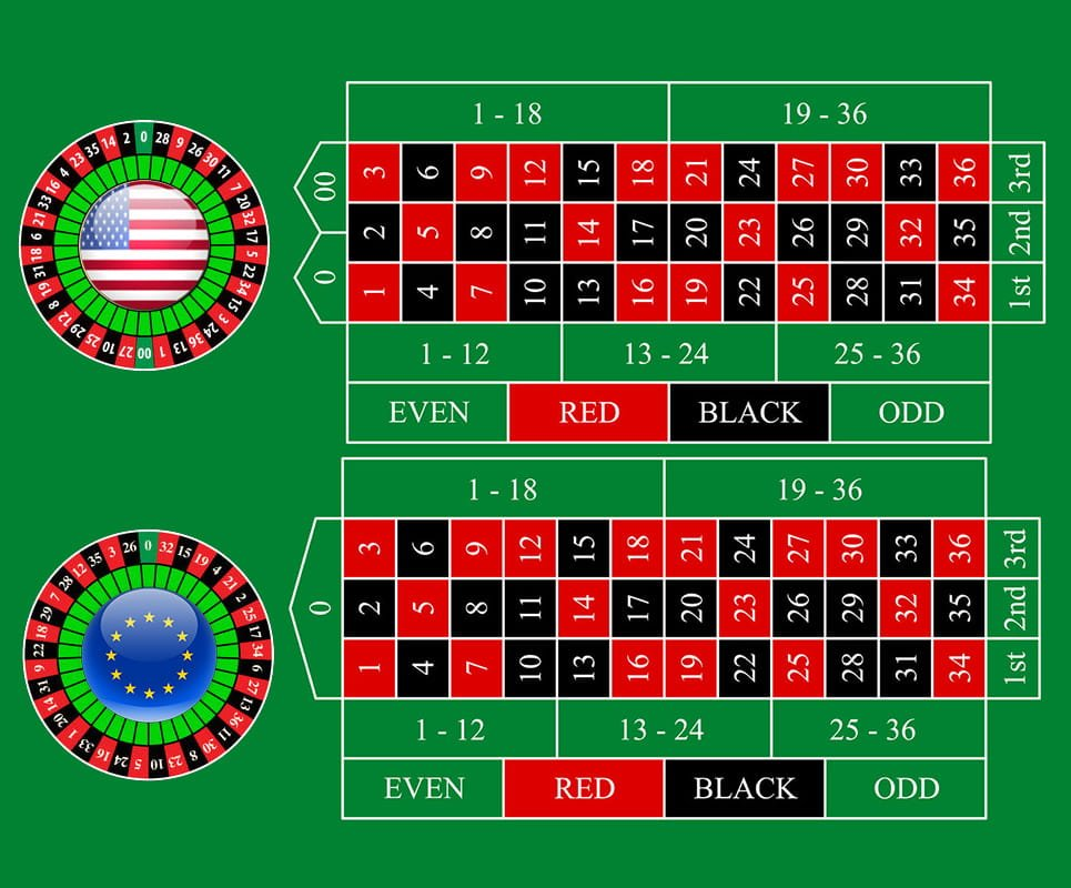 american and european roulette